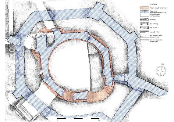 Gromnik, rozwarstwienie chronologiczne murów zamku