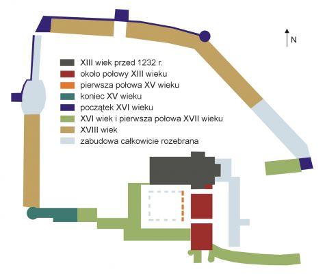 Sulejow plan-rozbudowa